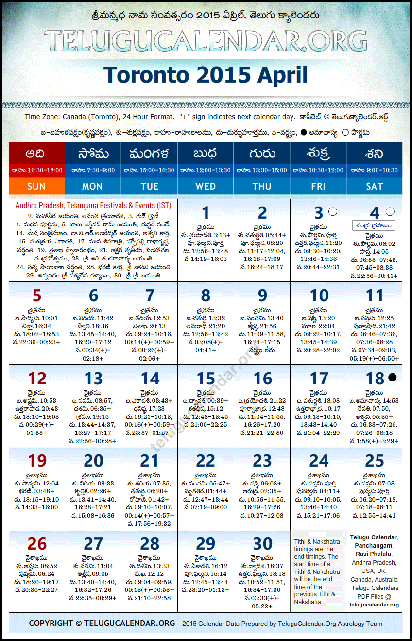 Telugu Calendar 2015 April, Toronto