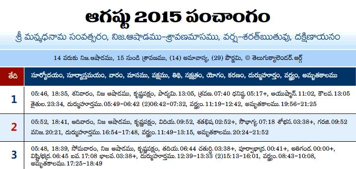 Telugu Panchangam 2015 August