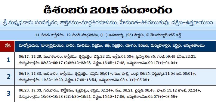 Telugu Panchangam 2015 December