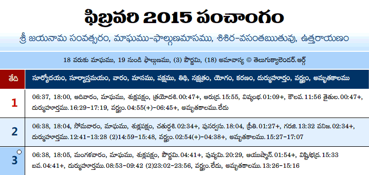 Telugu Panchangam 2015 February
