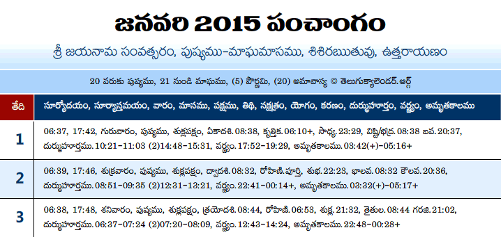 Telugu Panchangam 2015 January