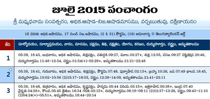 Telugu Panchangam 2015 July