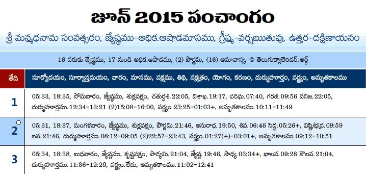 Telugu Panchangam 2015 June