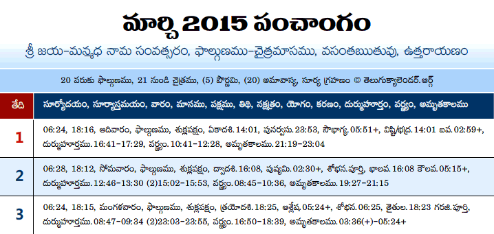Telugu Panchangam 2015 March