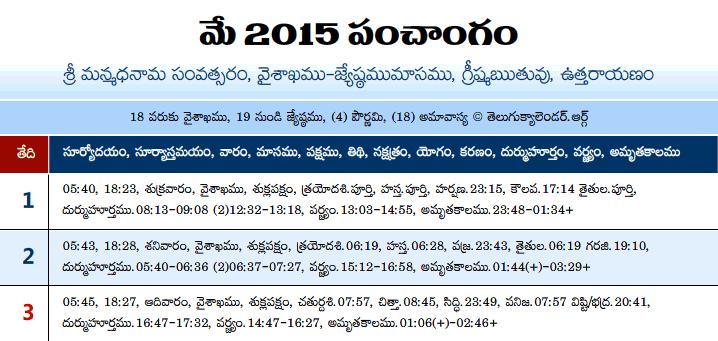 Telugu Panchangam 2015 May