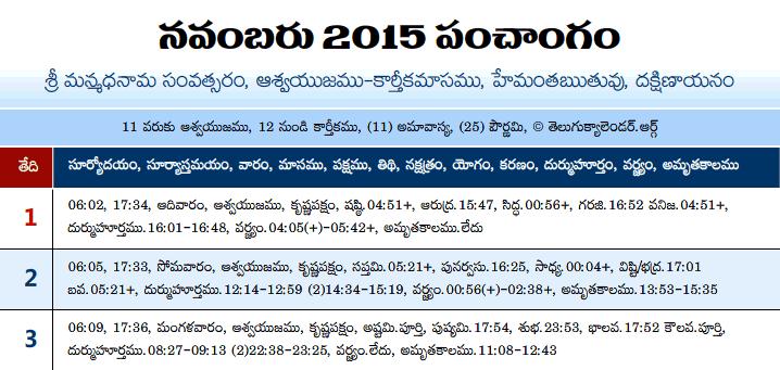 Telugu Panchangam 2015 November