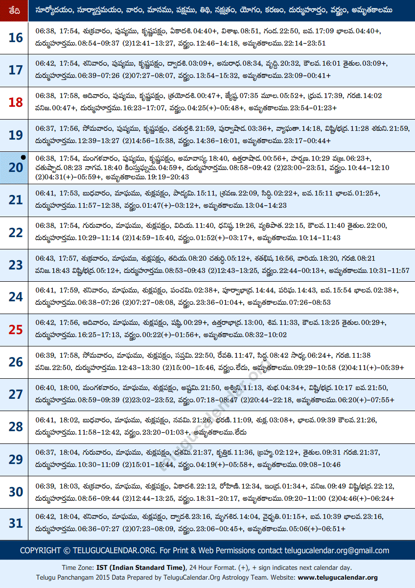 Mulugu panchangam 2015-16