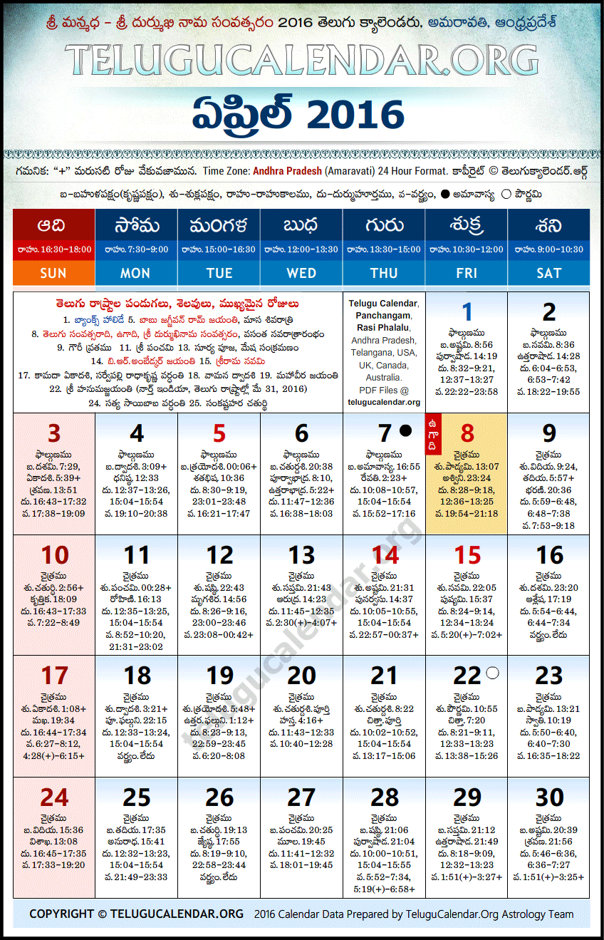 Telugu Calendar 2016 April,