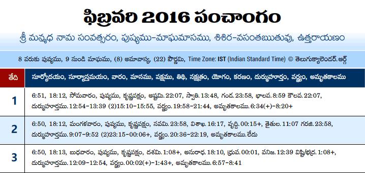 Telugu Panchangam 2016 February