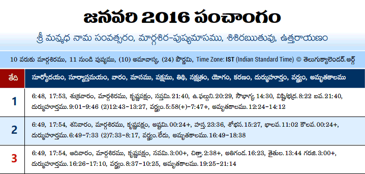 Telugu Panchangam 2016 January