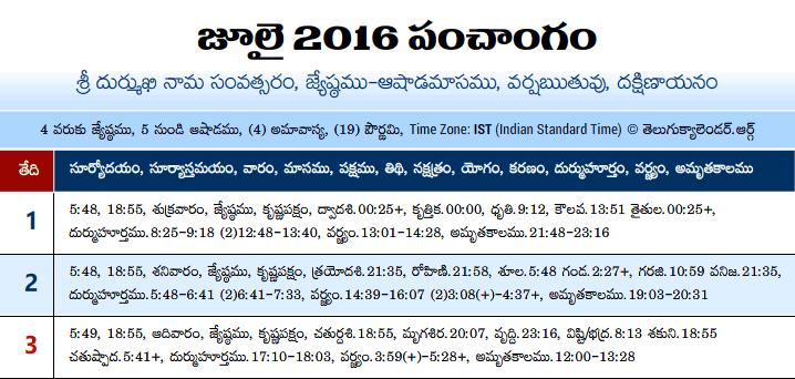 Telugu Panchangam 2016 July