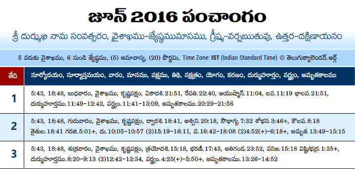 Telugu Panchangam 2016 June