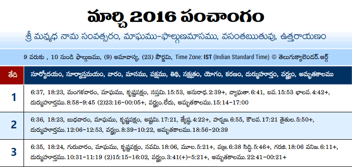 Telugu Panchangam 2016 March