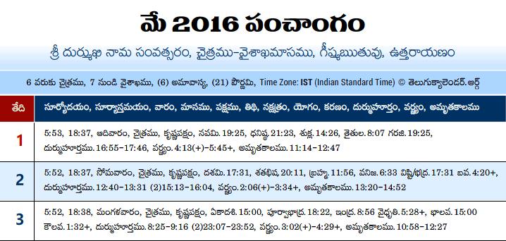 Telugu Panchangam 2016 May