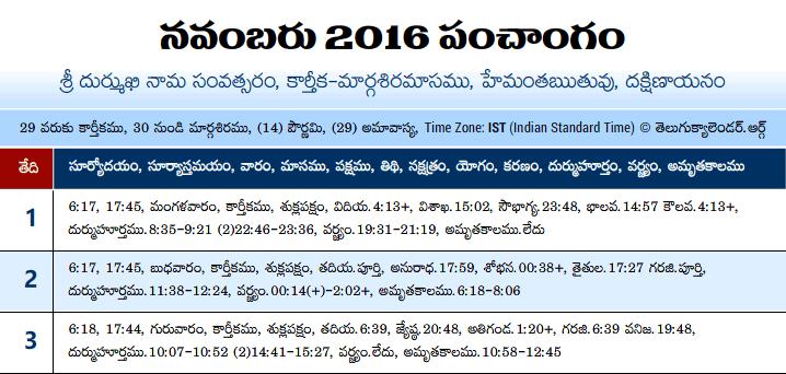 Telugu Panchangam 2016 November