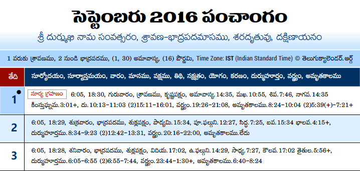 Telugu Panchangam 2016 September