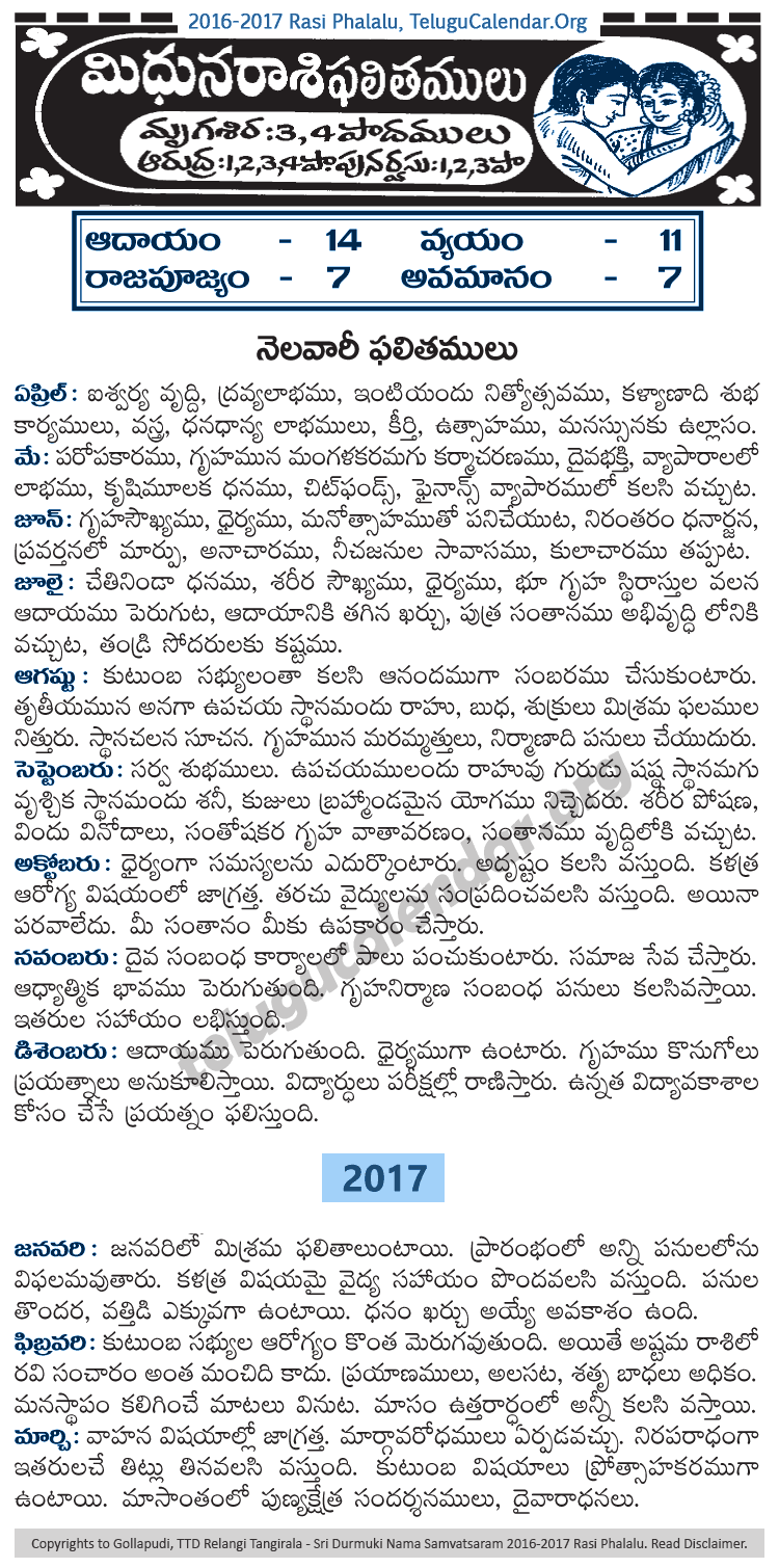 Astrology in telugu 2014