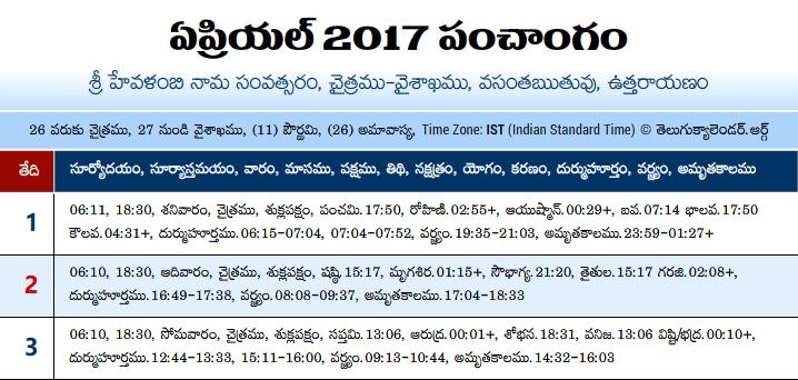 Telugu Panchangam 2017 April