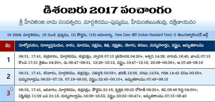 Telugu Panchangam 2017 December