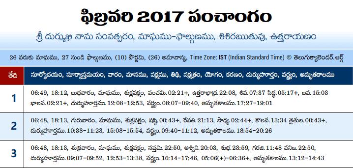 Telugu Panchangam 2017 February