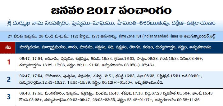 Telugu Panchangam 2017 January