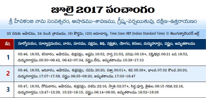 Telugu Panchangam 2017 July