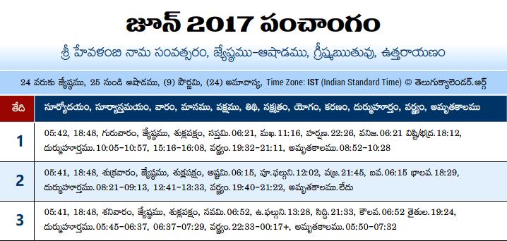 Telugu Panchangam 2017 June