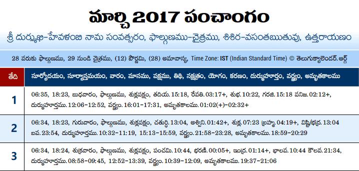 Telugu Panchangam 2017 March