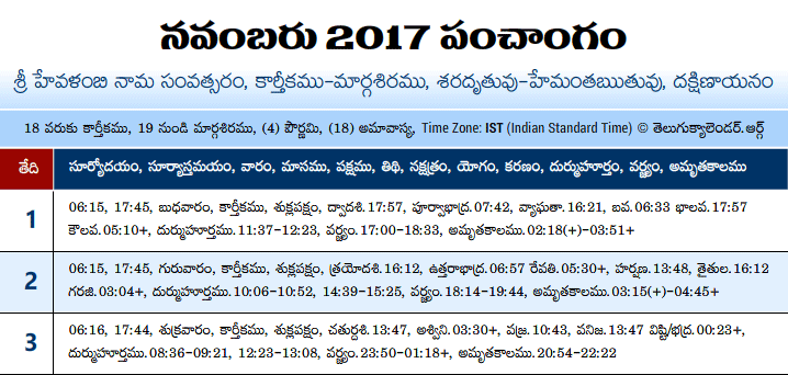 Telugu Panchangam 2017 November