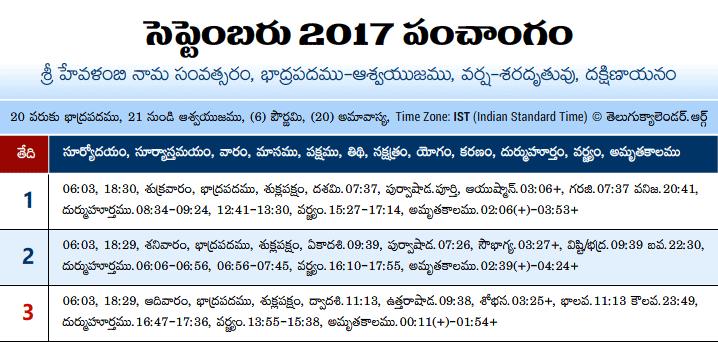 Telugu Panchangam 2017 September