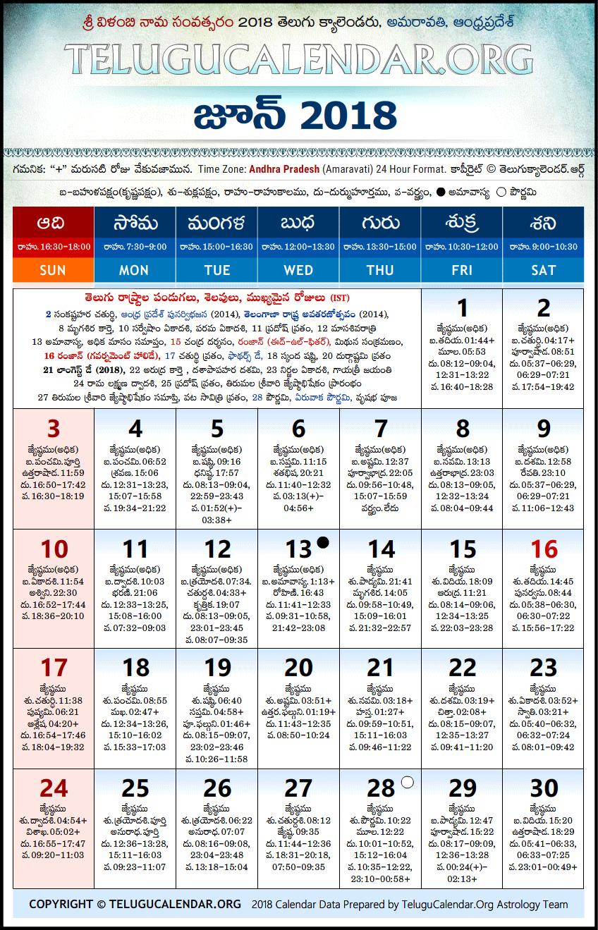 Panchangam 2019 to 2019