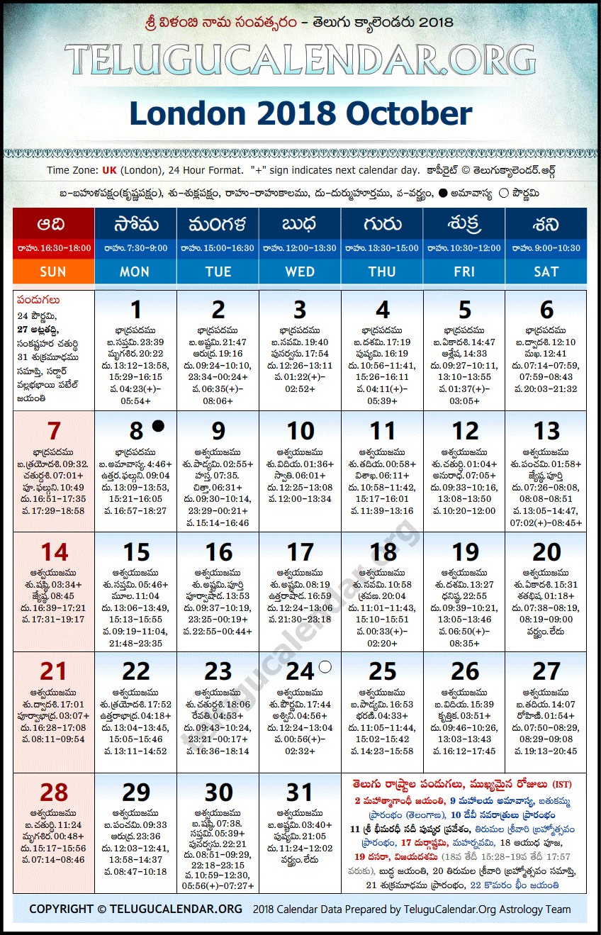 Telugu Calendar 2018 October, London