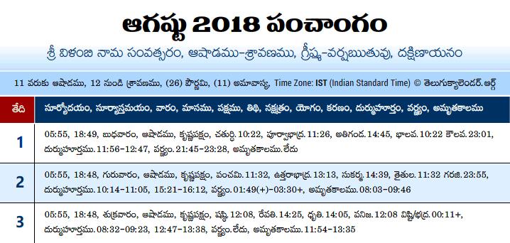 Telugu Panchangam 2018 August