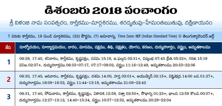 Telugu Panchangam 2018 December