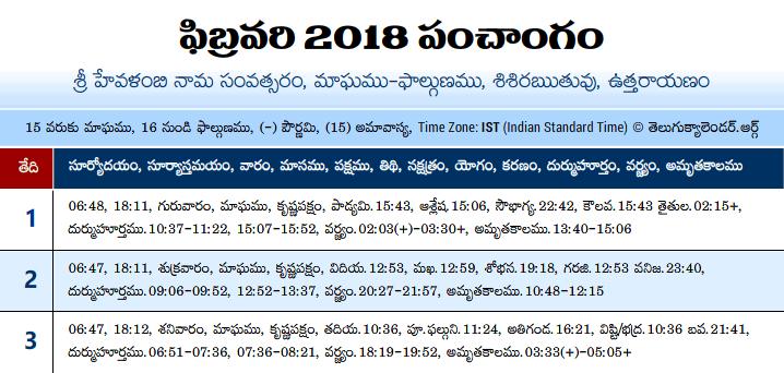 Telugu Panchangam 2018 February