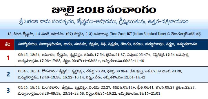 Telugu Panchangam 2018 July