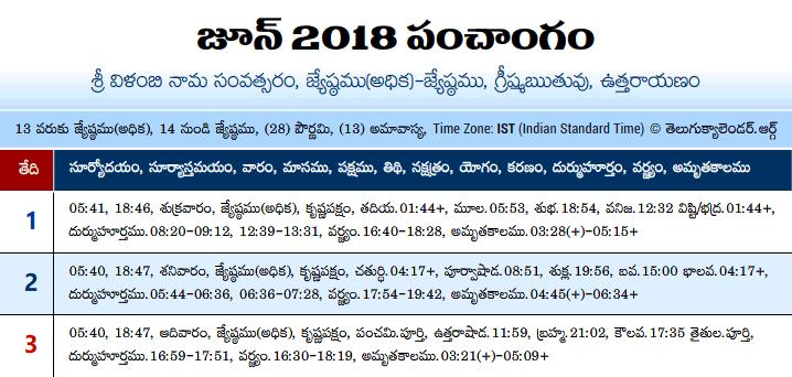 Telugu Panchangam 2018 June