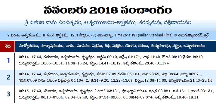 Telugu Panchangam 2018 November