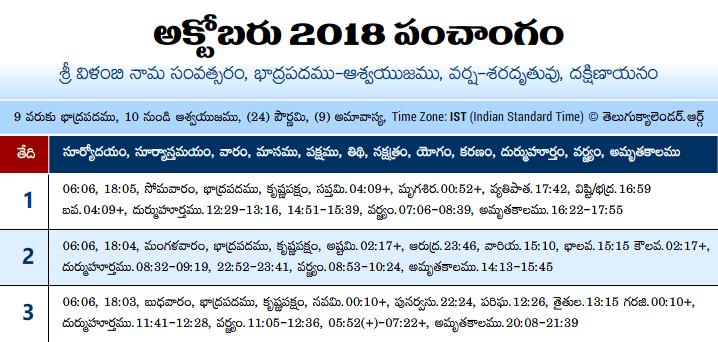 Telugu Panchangam 2018 Cctober